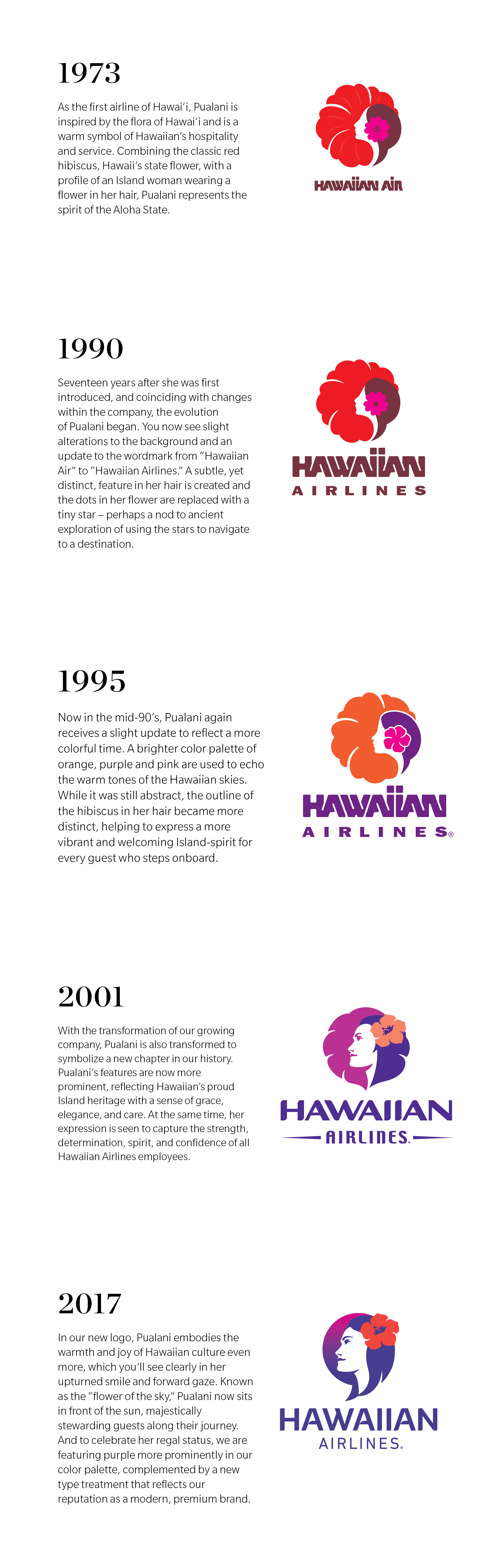 Hawaiian Airlines Unveils New Brand And Livery Hawaiian Airlines