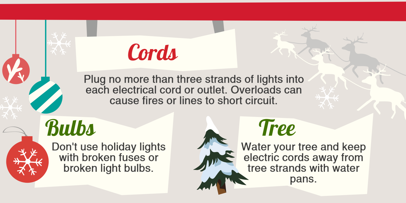 Outdoor Electrical Wiring Frayed Diagrams For Dummies Diagram Holiday Decorating Safety Tips Inside Edison Lighting