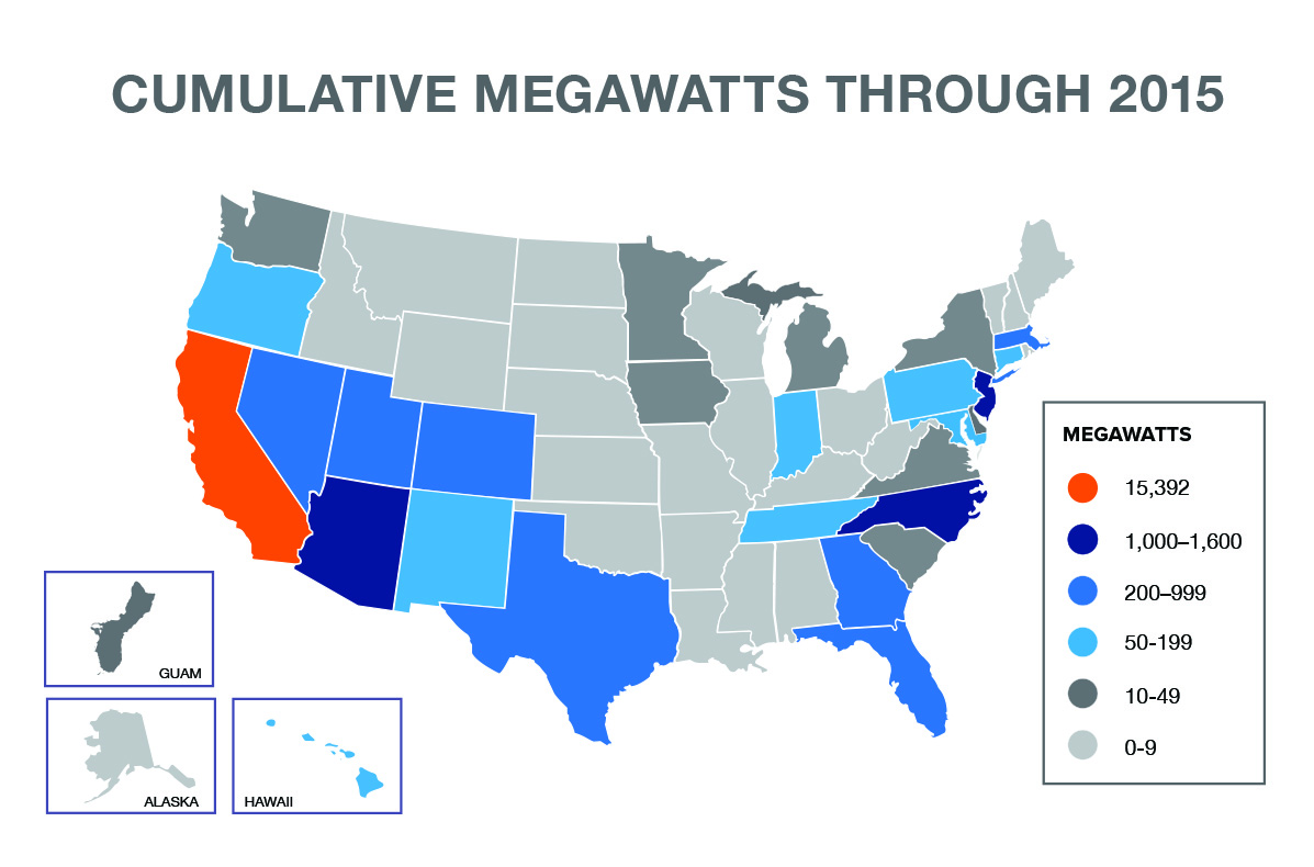 Cumulative Megawatts Throught 2015