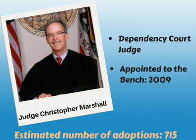 Judge Christopher Marshall