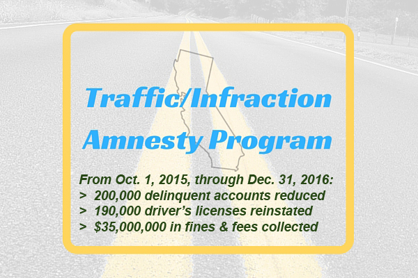 Traffic Infraction Amnesty Program Ending