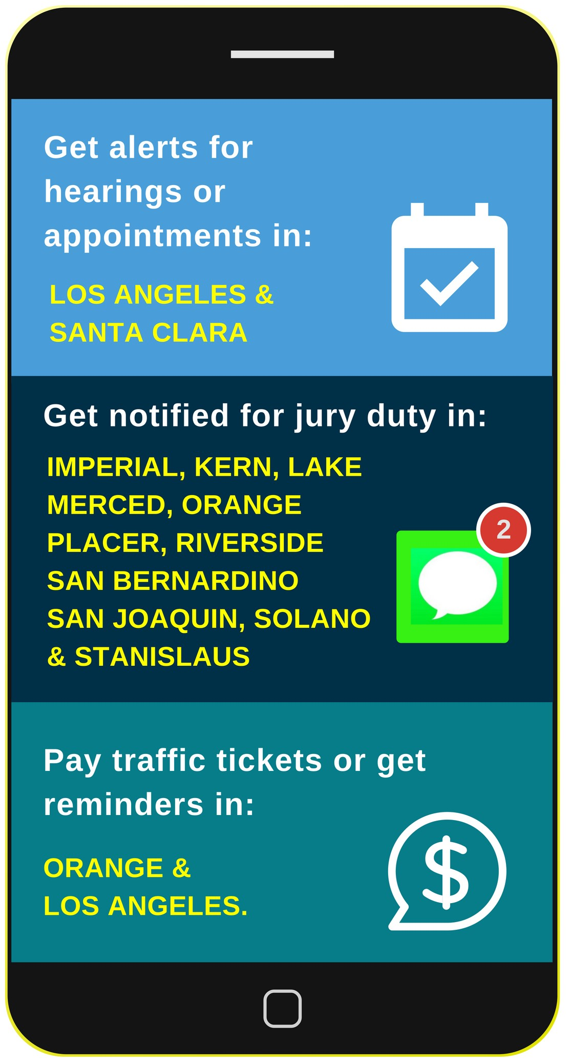 Services by text in California courts