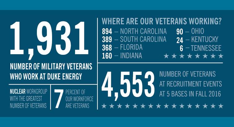 201-0306-veterans-day-graphic-755
