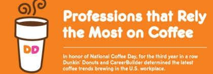 Which Professions Need Coffee Most? We've Got The Scoop!