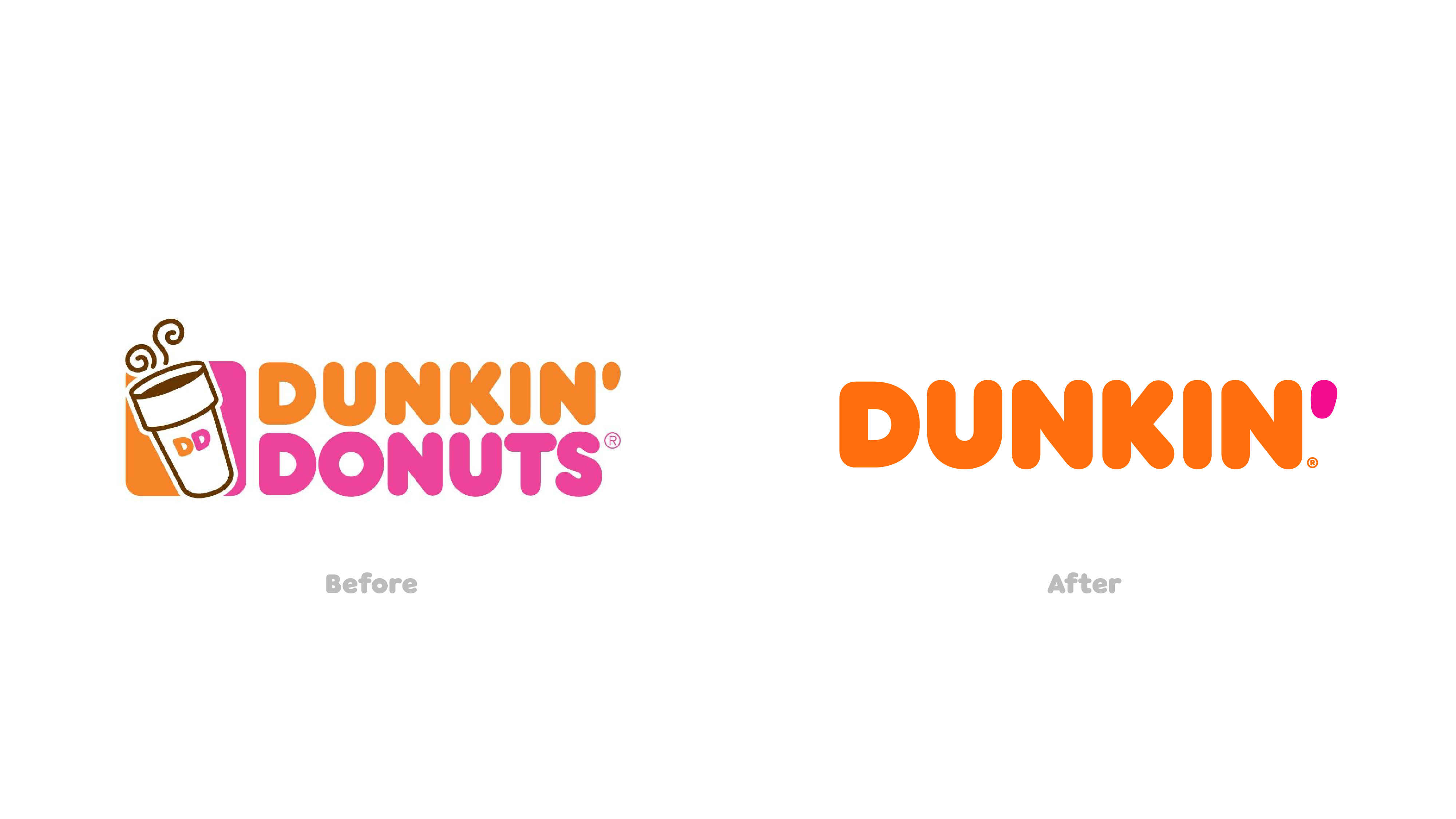 Welcome to Dunkin\': Dunkin\' Donuts Reveals New Brand Identity ...