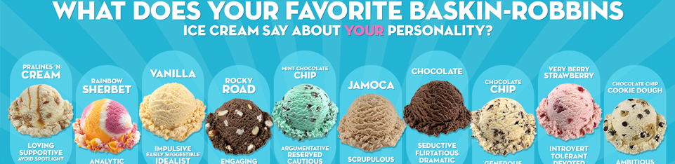 list of baskin robbins 31 flavors
