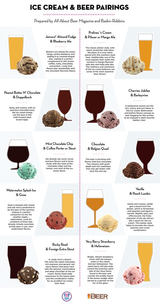 Baskin-Robbins Cheers Dads Nationwide this Father's Day with a Cake Inspired by a Beer Mug, The Cold One Cake, and Reveals Ultimate Beer and Ice Cream Pairings Guide