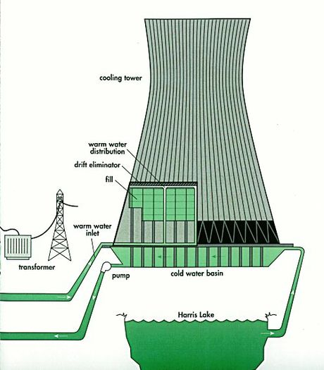 Cooling tower basin
