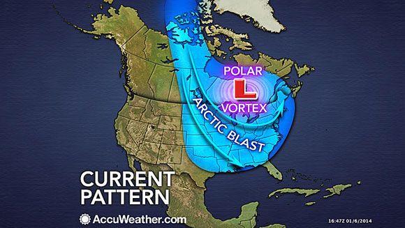 Polar Vortex Map