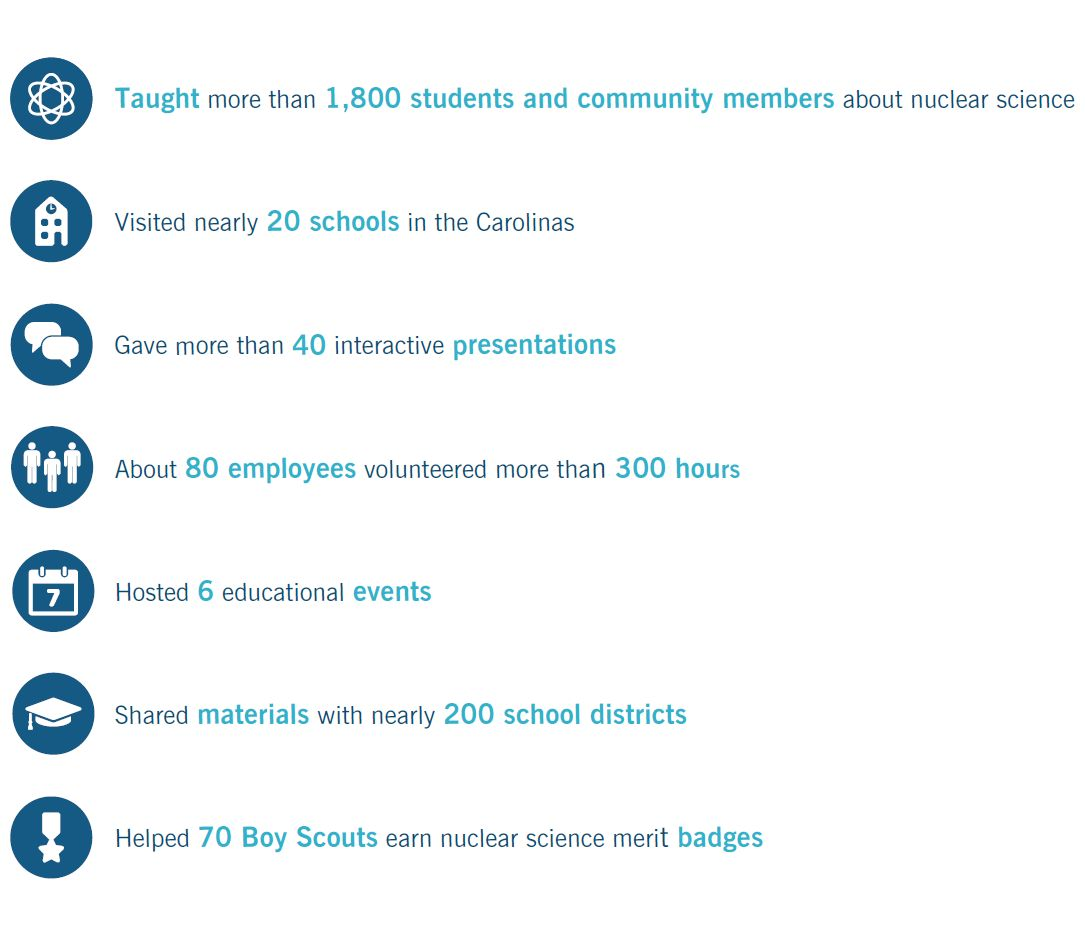 2015 NSW by the Numbers