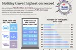 2016-Year-end-Travel-Forecast-01