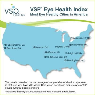 VSP Eye Health Index InfoGraphic