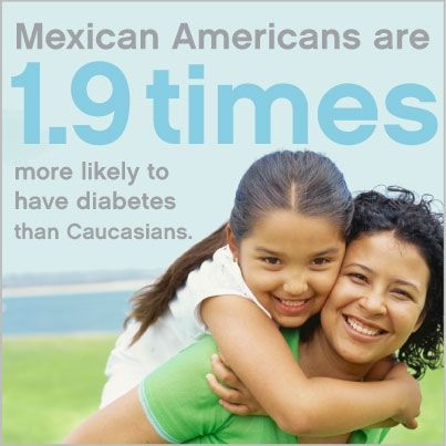 Mexican American Risk Infographic