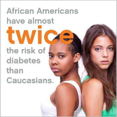 African American Risk Infographic