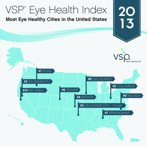 Eye Health Index Crop