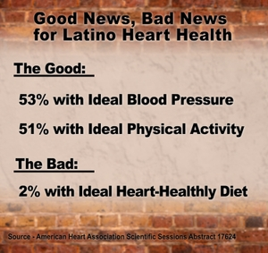 ABS17624 Latinos Heart 2