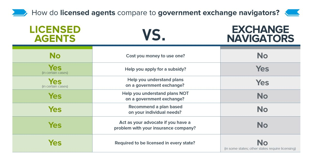 Licensed Agents vs Obamacare Navigators
