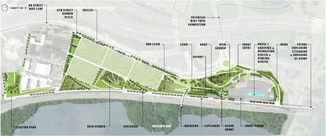 Long Bridge Park 2013 Master Plan Rendoring