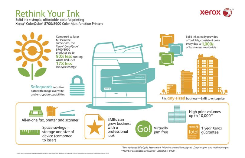 Infographic:  Rethink Your Ink with ColorQube 8700/8900 Color Multifunction Printers