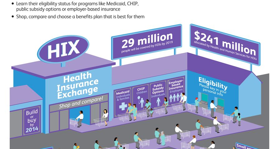 Xerox Awarded $72 Million Contract to Help Nevada Meet Federal Deadline for Health Insurance Exchange