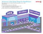 Infographic: Healthcare Reform and Health Insurance Exchanges