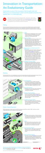 Infographic: Xerox Innovation in Transportation, An Evolutionary Guide.