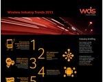 Infographic: Annual Predictions for Wireless Trends in 2013