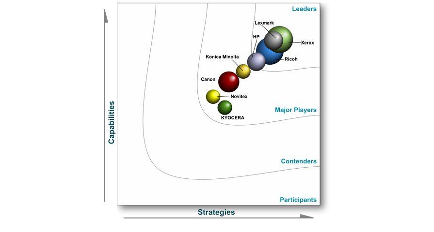 idc-2015-us-mgd-workflow-vendor-assessment
