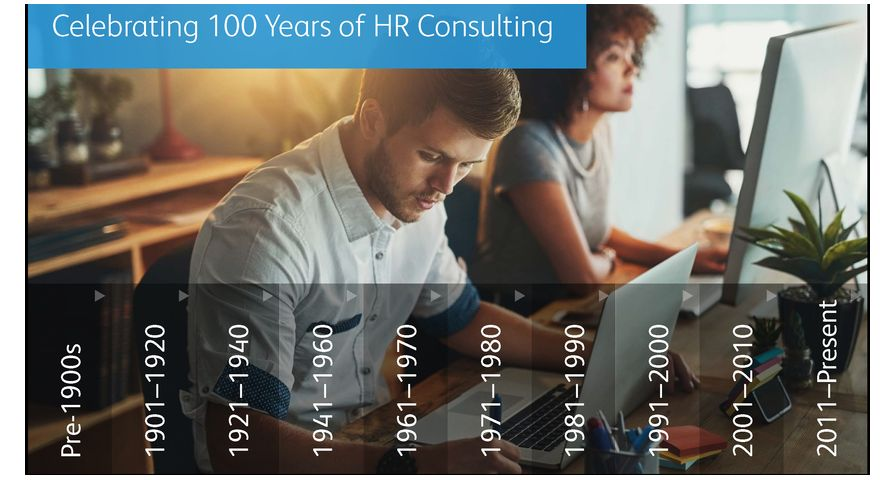 Xerox-Celebrating-100-Years-of-HR-Consulting